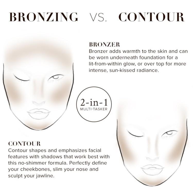 bronzing vs contouring